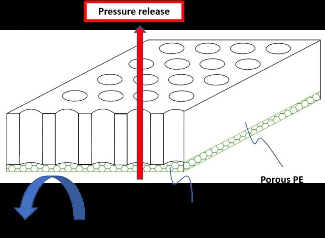 ventilation mechanism